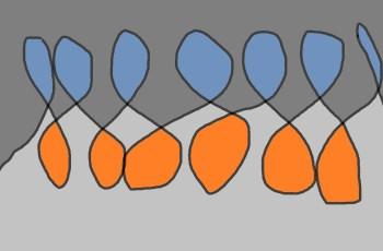 Pattern 7MAR2016