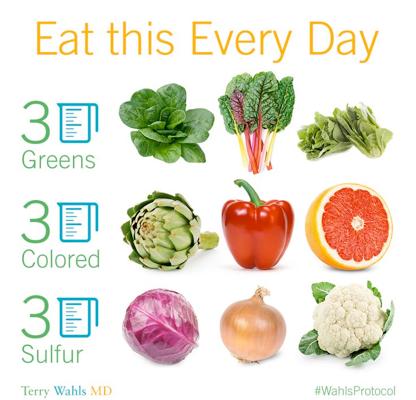 Food as medicine?
