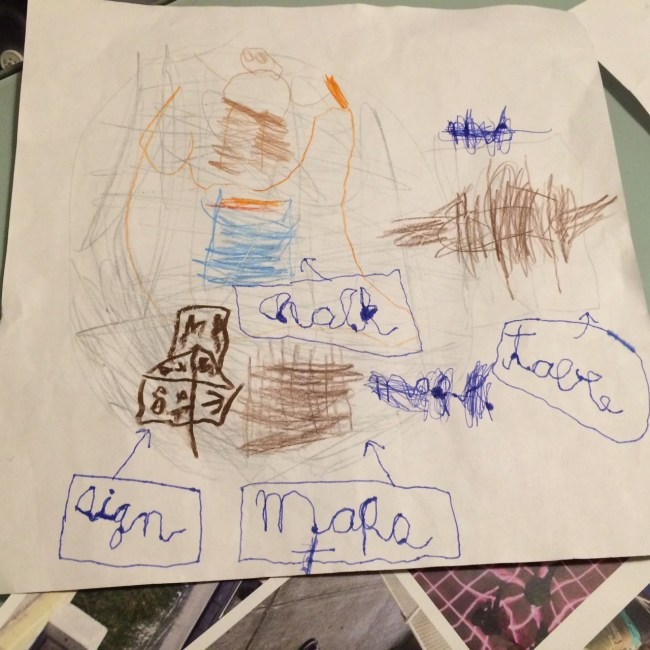 A public space concept by a 7 year old group member: signage, map, chalk & more!