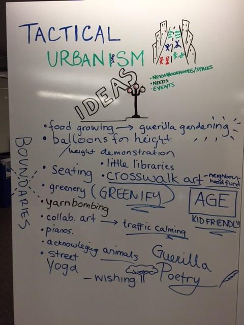 Tactical Urbanism board 1
