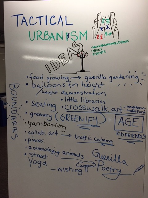 Tactical Urbanism board 1
