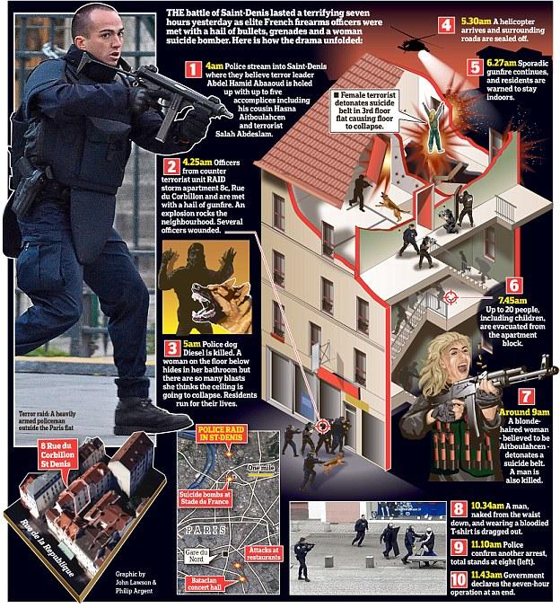 Paris Female Suicide Bomber Was Blonde Partygirl