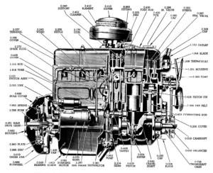 Chevrolet 235 & 261 Stovebolt SixCylinder Performance