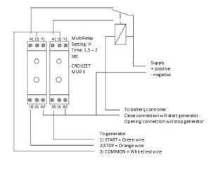 Automatic Generator startstop [Victron Energy]