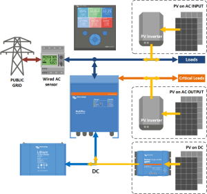 Hub4  grid parallel  manual DEPRECATED [Victron Energy]