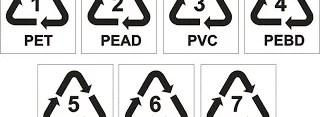 Tipos de plástico que puedes encontrar