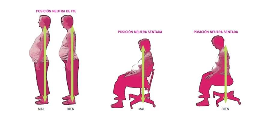 embarazo y postura