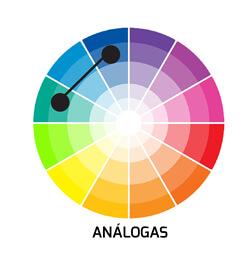 Resultado de imagem para cores analogas
