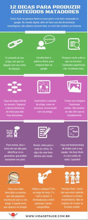 Produzir conteúdos Infográfico Vida de Tsuge VDT