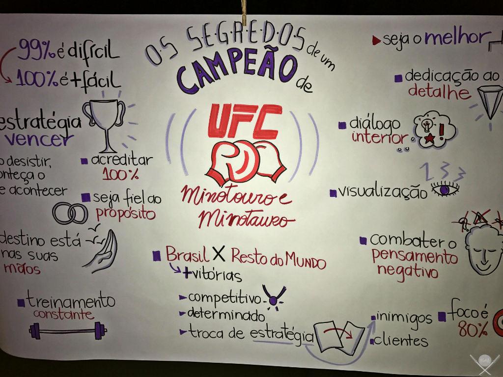 High Stakes Experience - UFC - Lifestyle - Sacada Samurai - Vida de Tsuge - VDT