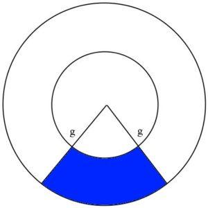 conecirculo2
