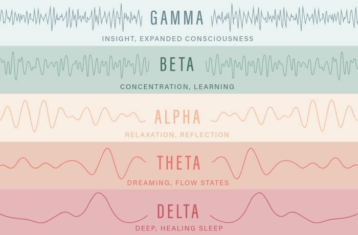 como acalmar o cérebro para dormir bem