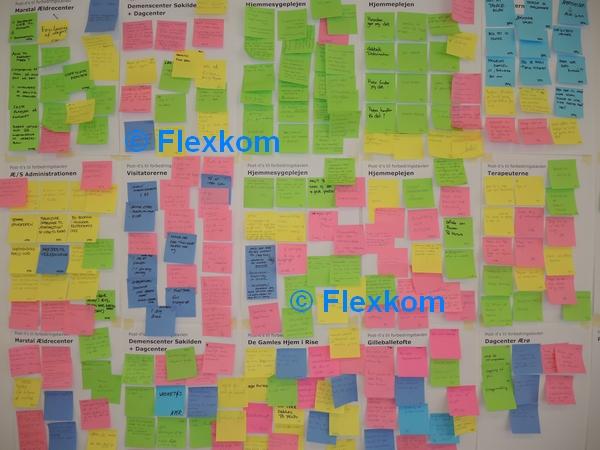 Brainstorm På Spild Giver Forbedringsforslag