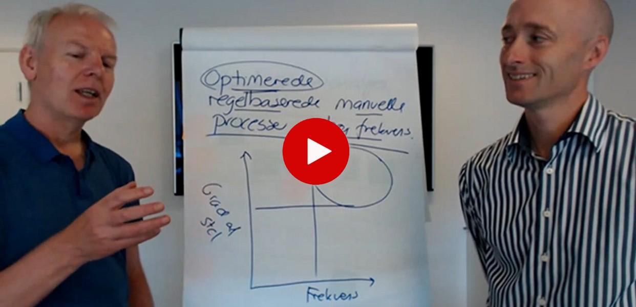 Webinar Video: Godt Og Sikkert I Gang Med Kontorrobotter (RPA)