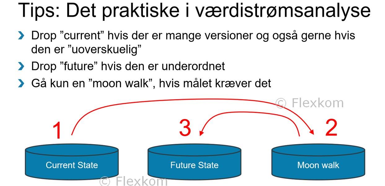 """VSA/VSM: """"Current State"""", """"Future State"""" Og/eller """"Moon Walk""""?"""