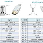 DisplayPort Pin 20 Problem