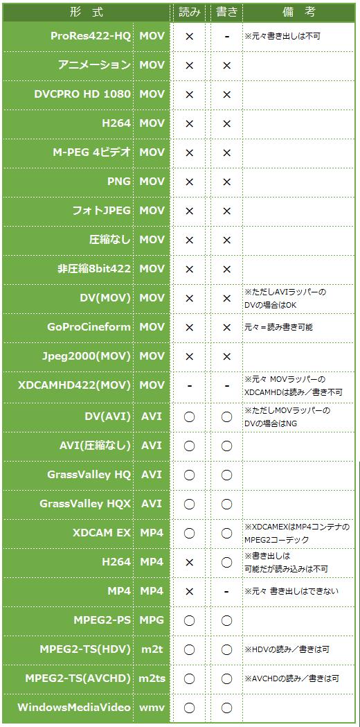 edisu_sakujo_001
