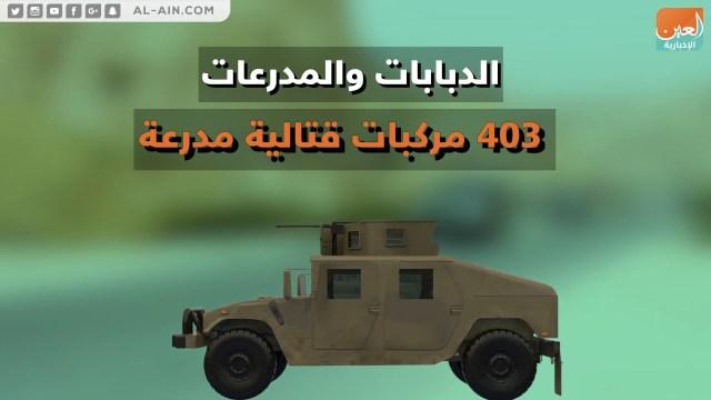 ما لا تعرفه عن القوات المسلحة السودانية
