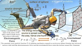 Nikola Tesla's Dynamic Theory of Gravity
