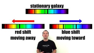 Hubble's Law, the Doppler Effect, and an Expanding Universe