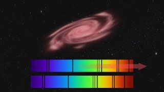 Redshift of distant galaxies