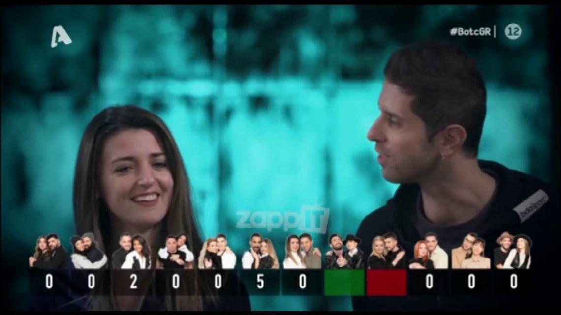 Battle of the couples: Ένταση στην ψηφοφορία