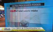 """Why """"Ultra-Processed""""Foods Pose Health Hazards"""
