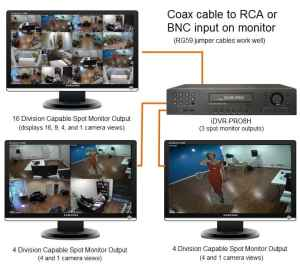 How to use Apple TV or Chromecast to View Surveillance Cameras