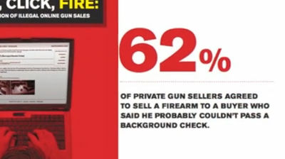 CLBR #65: Online Gun Sales and Megaupload