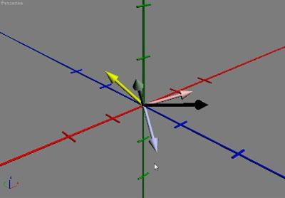 RotationAroundArbitraryAxis