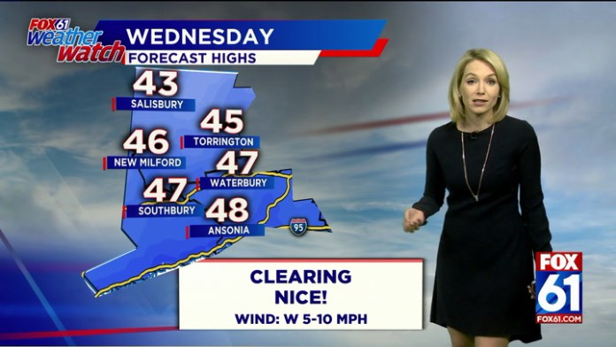 Weather for Jan. 15