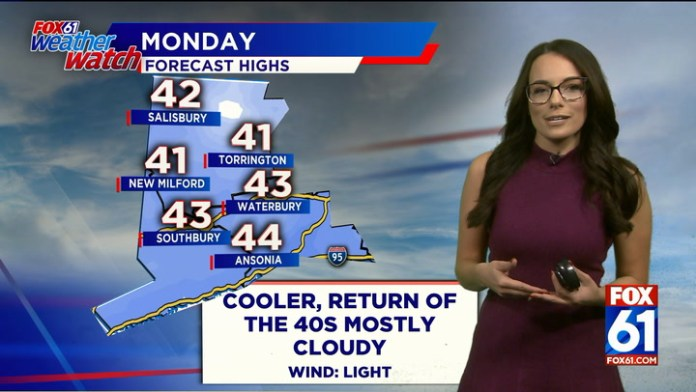 Thickening cloudiness and cool on Monday