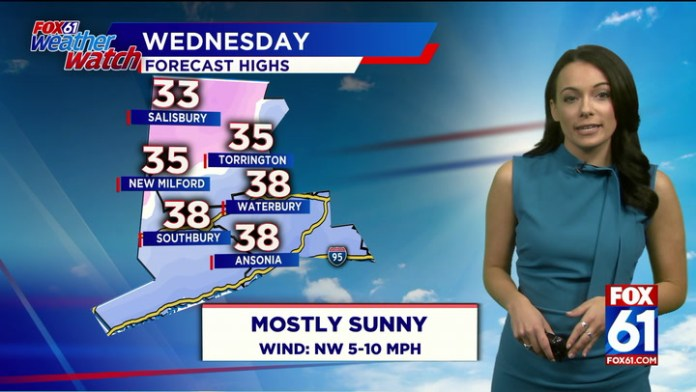 Weather for Wednesday, Jan. 29