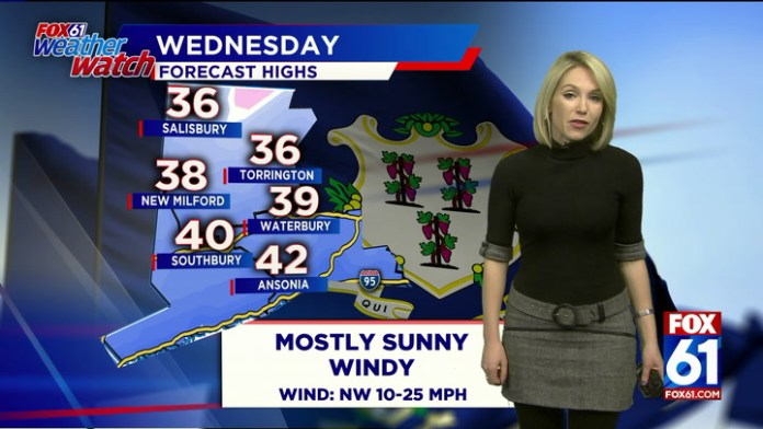Sunshine in the afternoon, cold on Wednesday night