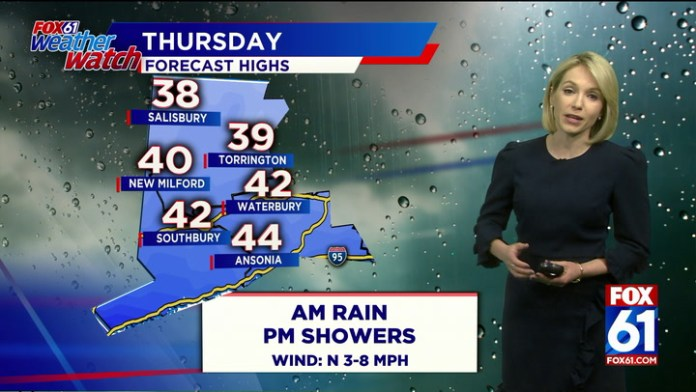 Rain ends in the afternoon, getting colder on Thursday