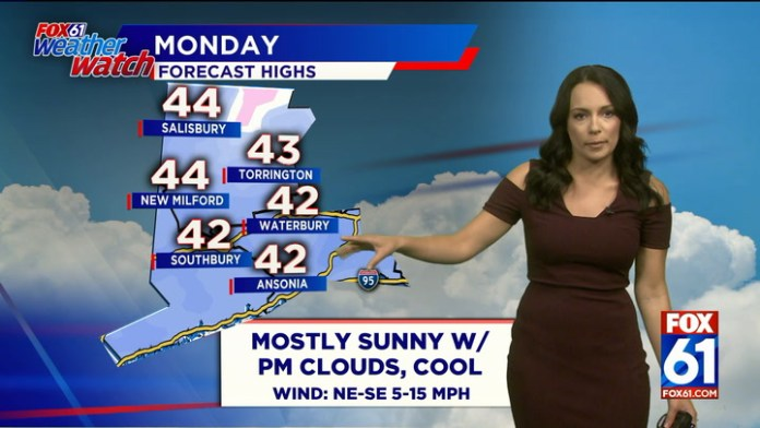 Partly cloudy and cool on Monday