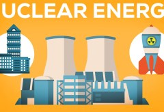 Featured Vid #60 – Nuclear Energy Explained