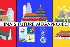 Featured Vid #212 – China's Future Megaprojects
