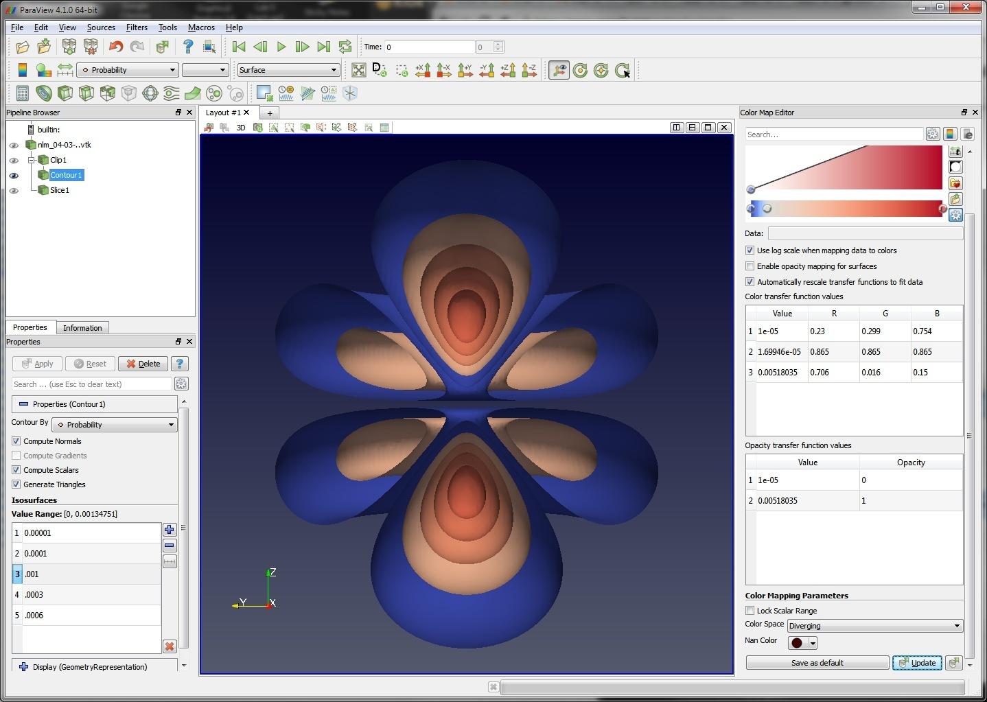 Scientific Visualization With Paraview – Videre Analytics