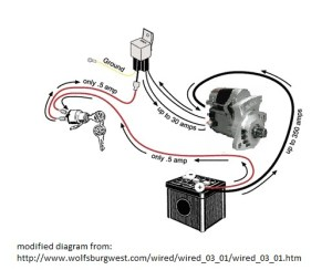 Wiring Diagram Of Starter Motor  impremedia