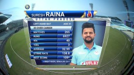Suresh Raina's Belting 126* vs Bengal