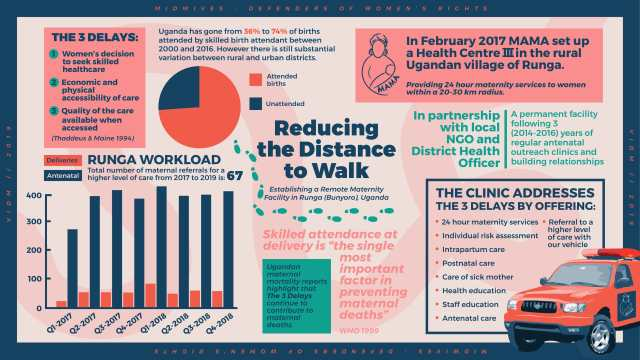 Poster: Reducing the distance to walk