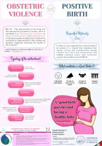 Poster: Obstetric Violence VS Positive Birth