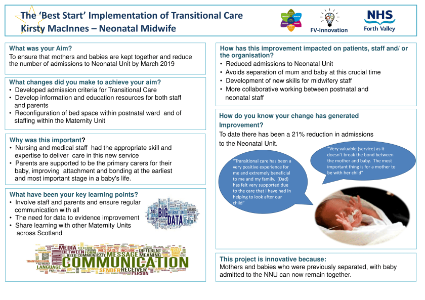 Poster: The 'Best Start' Implementation of Transitional Care