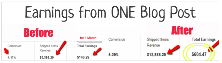 Affiliate sales from one blog post