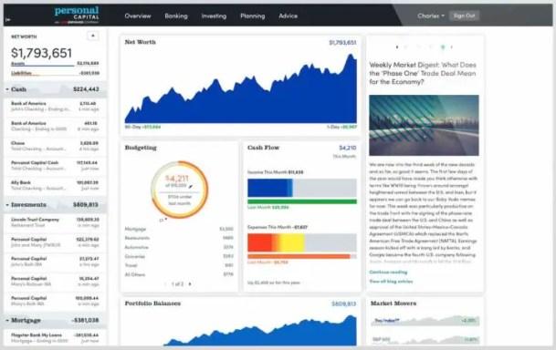 Logo Personal Capital: Best Budgeting app