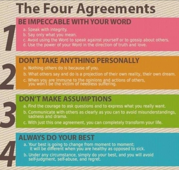 The Four Agreements By Don Miguel Ruiz Vienda Maria
