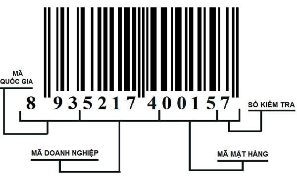 Cách đọc thông số mã vạch trên hàng hóa