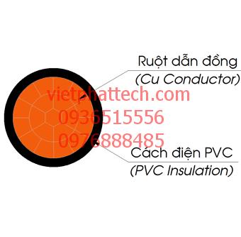 2. CV 1x_result