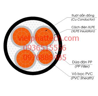 Cáp đồng 4 lõi 1 lõi trung tính bọc cách điện PVC CADI-SUN 4